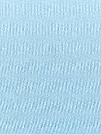 Einfarbige Bankauflage Panama in Hellblau, Bezug: 50% Baumwolle, 45% Polyes, Hellblau, 48 x 120 cm