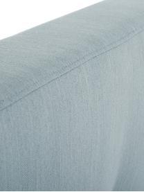Polsterbett Moon, Korpus: Massives Kiefernholz, Füße: Massives Eichenholz, Bezug: Polyester (Strukturstoff), Blaugrau, 180 x 200 cm