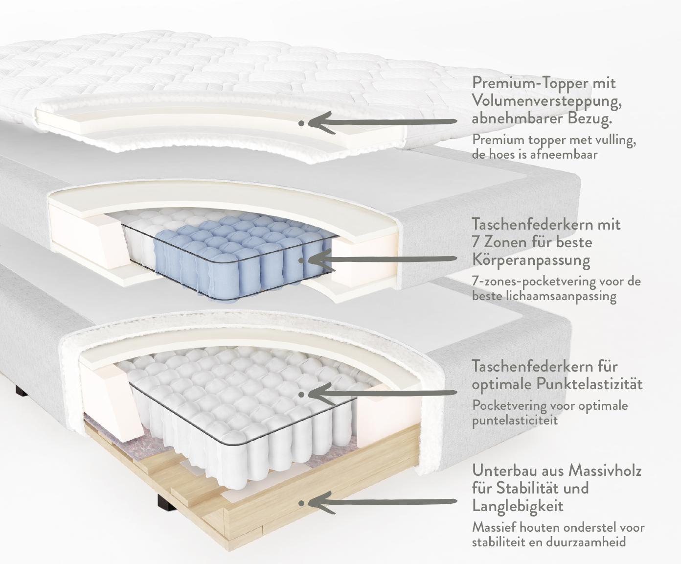 Premium Boxspringbett Phoebe, Matratze: 7-Zonen-Taschenfederkern , Füße: Massives Buchenholz, lack, Altrosa, 140 x 200 cm