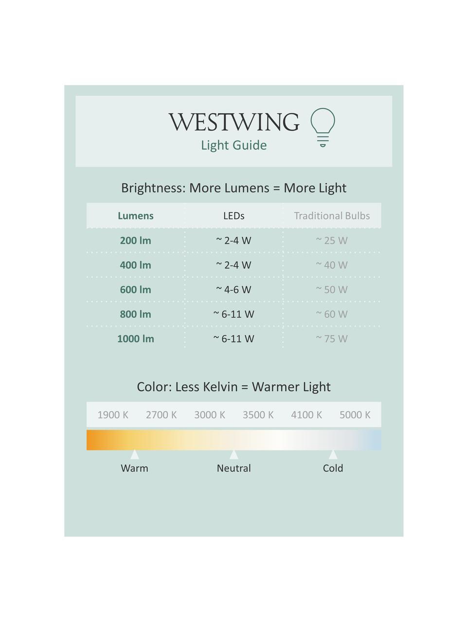 GU10 Leuchtmittel, 345lm, dimmbar, warmweiß, 3 Stück, Leuchtmittelschirm: Glas, Leuchtmittelfassung: Aluminium, Transparent, Ø 5 x H 6 cm