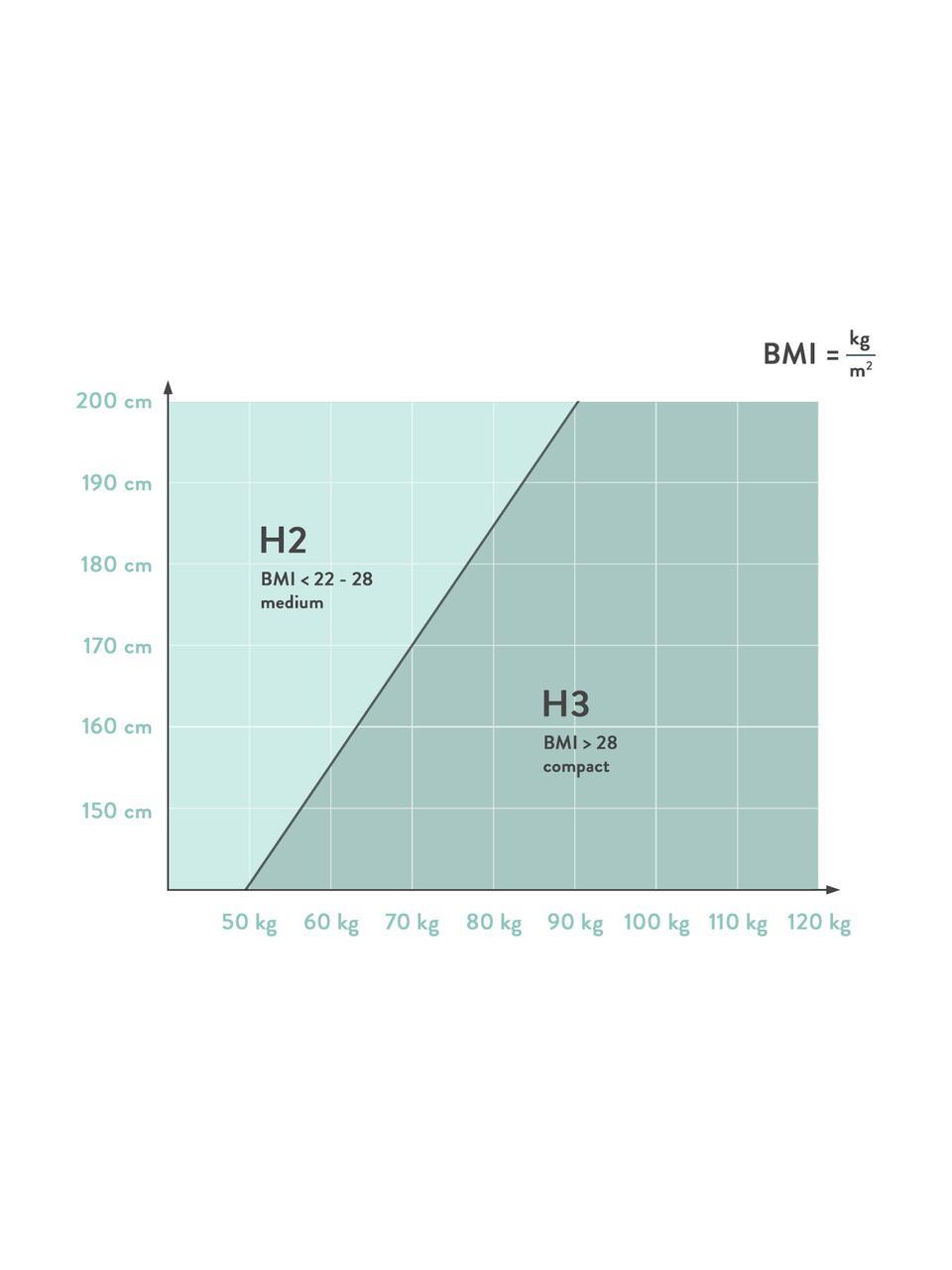 Premium fluwelen boxspring bed Lacey in lichtgrijs, Matras: 7-zones-pocketverenkern m, Poten: massief gelakt beukenhout, Fluweel lichtgrijs, 180 x 200 cm